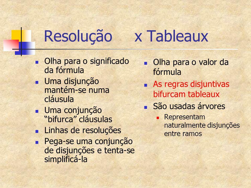 Resolução x Tableaux Olha para o significado da fórmula