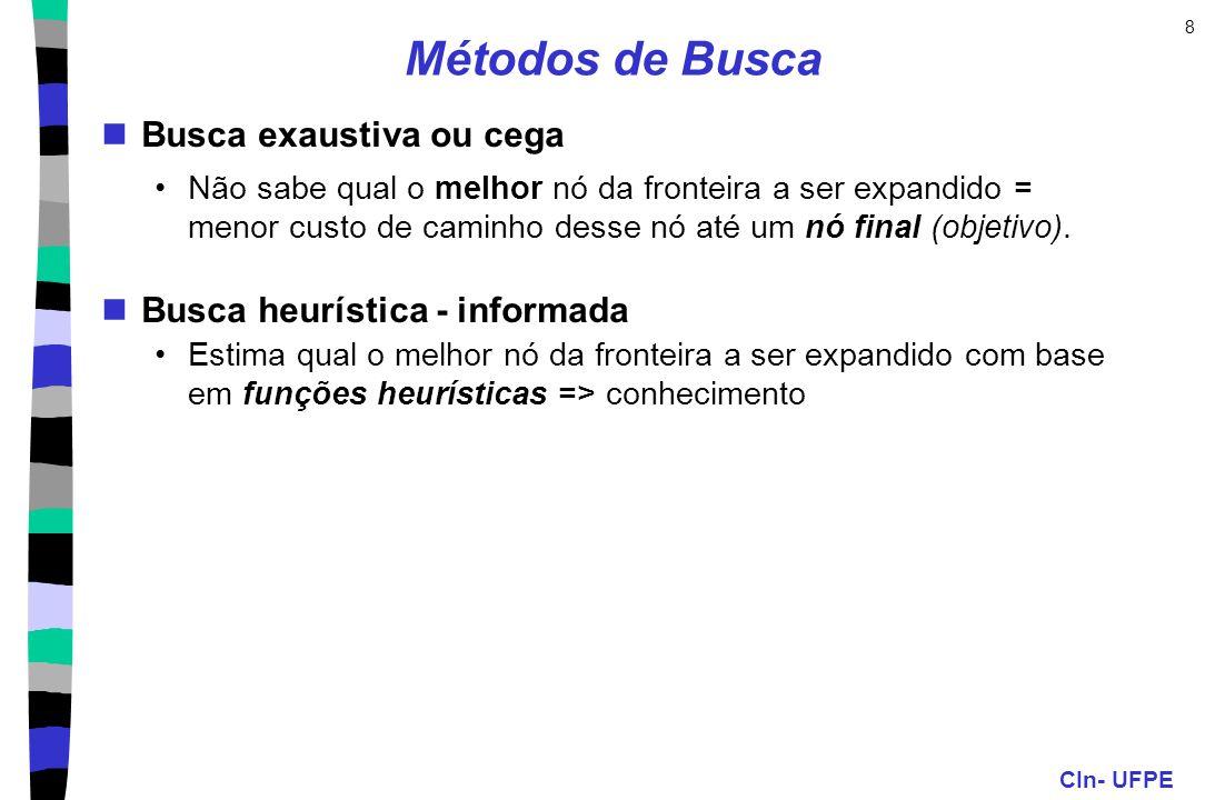 Métodos de Busca Busca exaustiva ou cega Busca heurística - informada