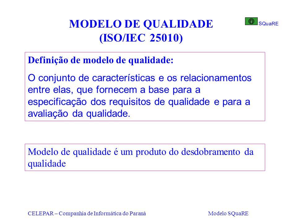 MODELO DE QUALIDADE (ISO/IEC 25010)