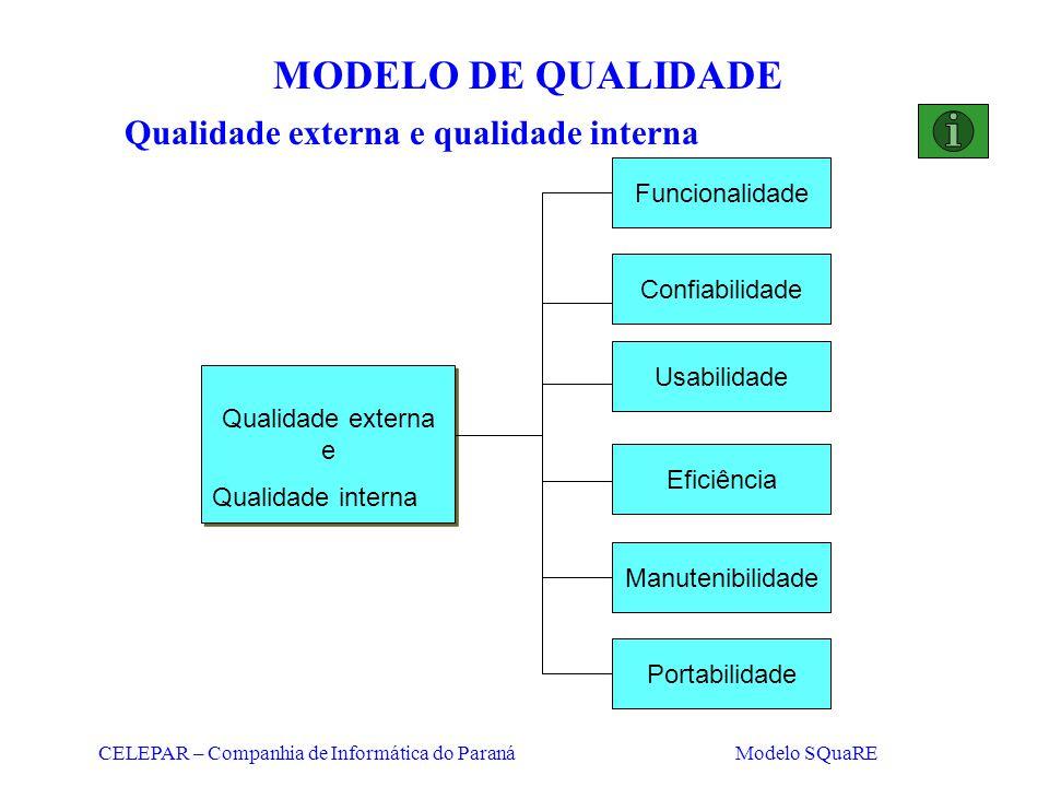 MODELO DE QUALIDADE Qualidade externa e qualidade interna