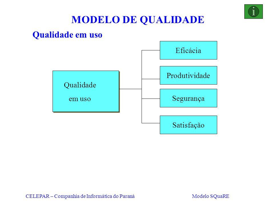 MODELO DE QUALIDADE Qualidade em uso Eficácia Produtividade Qualidade