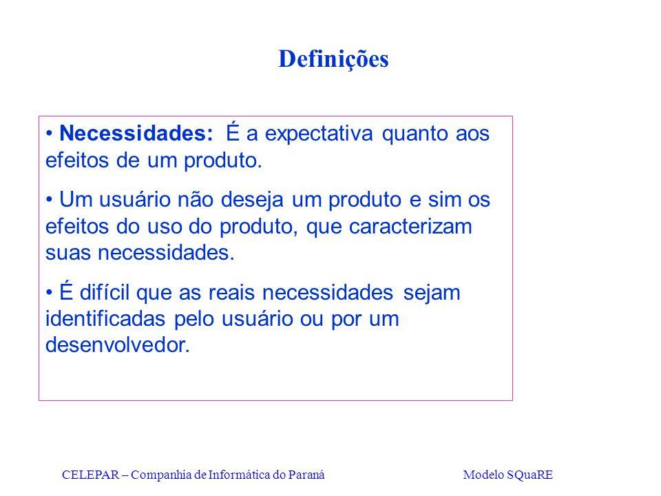 Definições Necessidades: É a expectativa quanto aos efeitos de um produto.