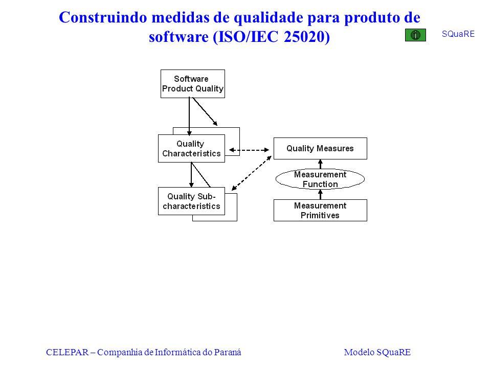 Construindo medidas de qualidade para produto de software (ISO/IEC 25020)