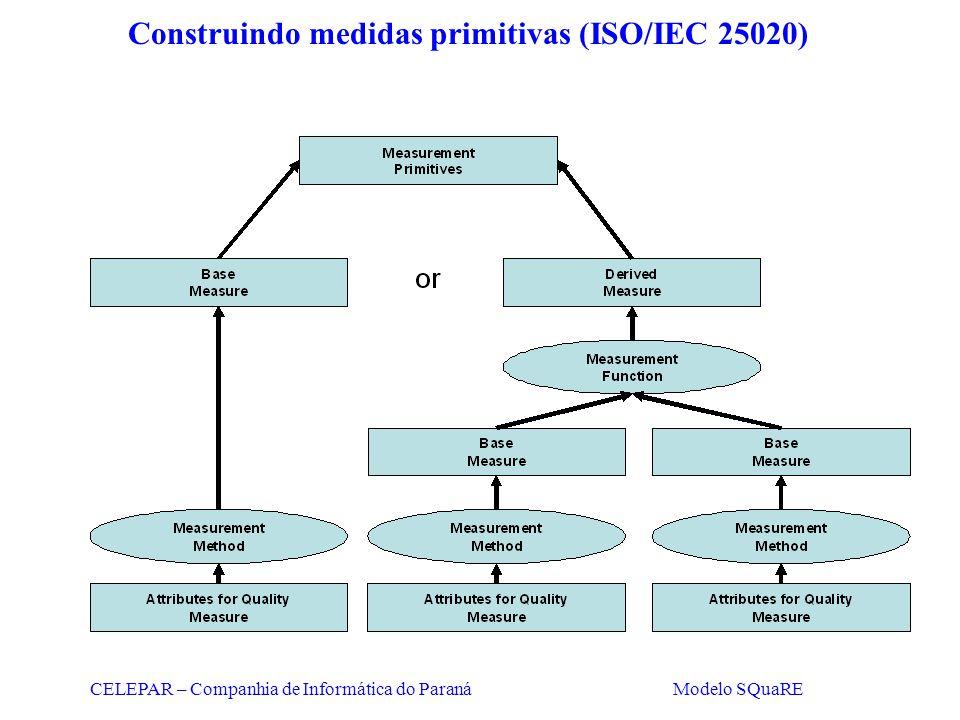 Construindo medidas primitivas (ISO/IEC 25020)