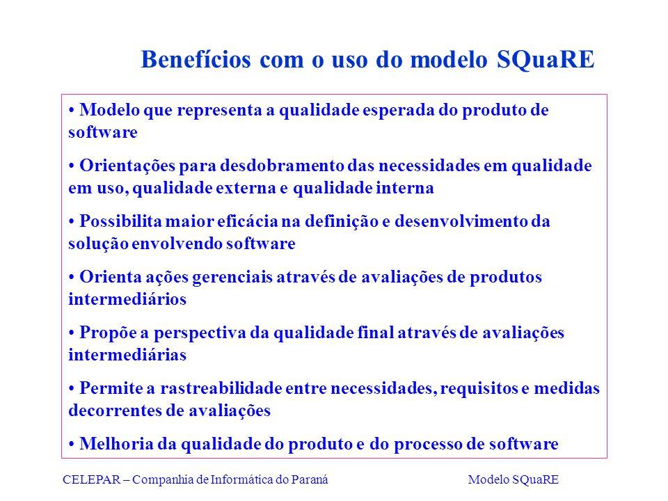 Benefícios com o uso do modelo SQuaRE