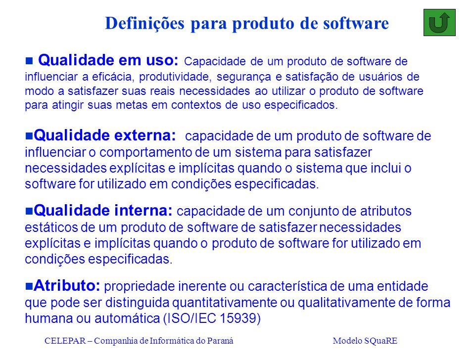 Definições para produto de software