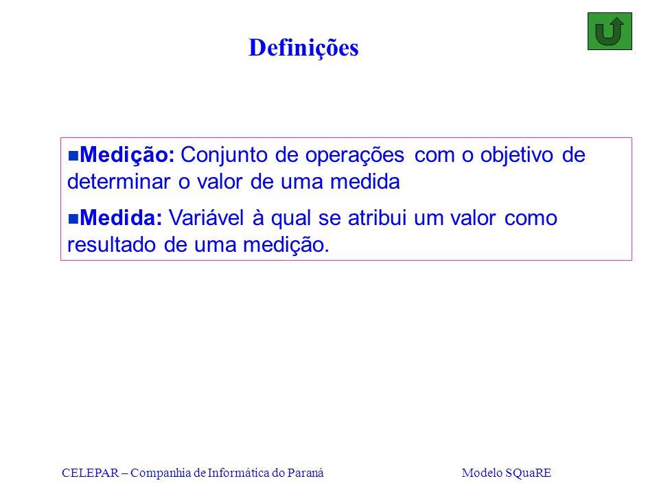 Definições Medição: Conjunto de operações com o objetivo de determinar o valor de uma medida.