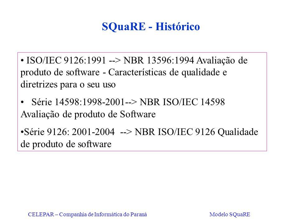 SQuaRE - Histórico ISO/IEC 9126:1991 --> NBR 13596:1994 Avaliação de produto de software - Características de qualidade e diretrizes para o seu uso.