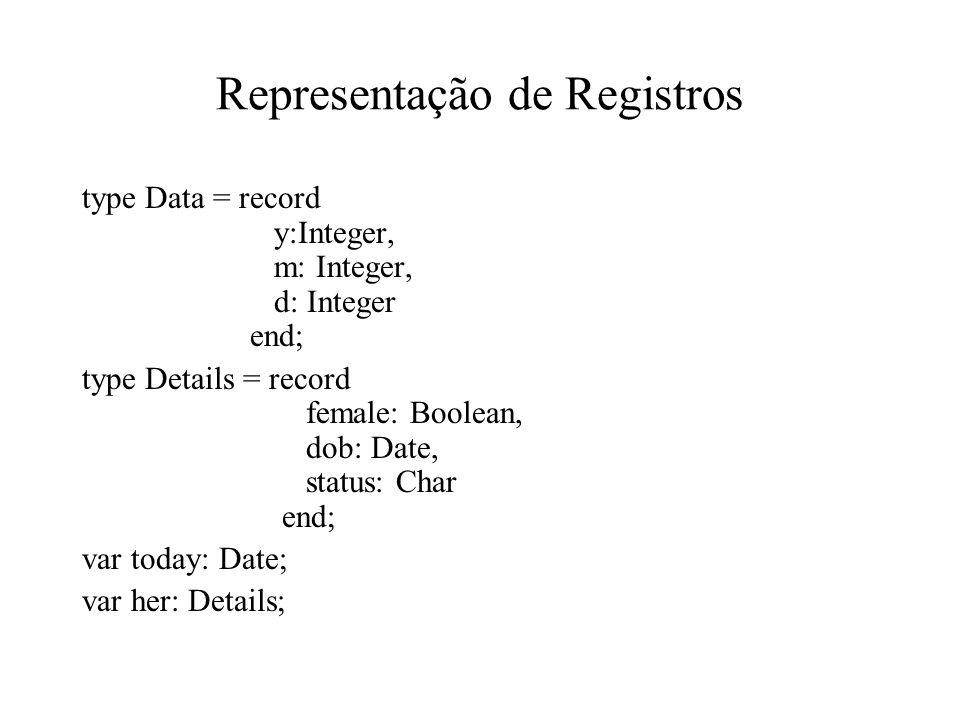 Representação de Registros