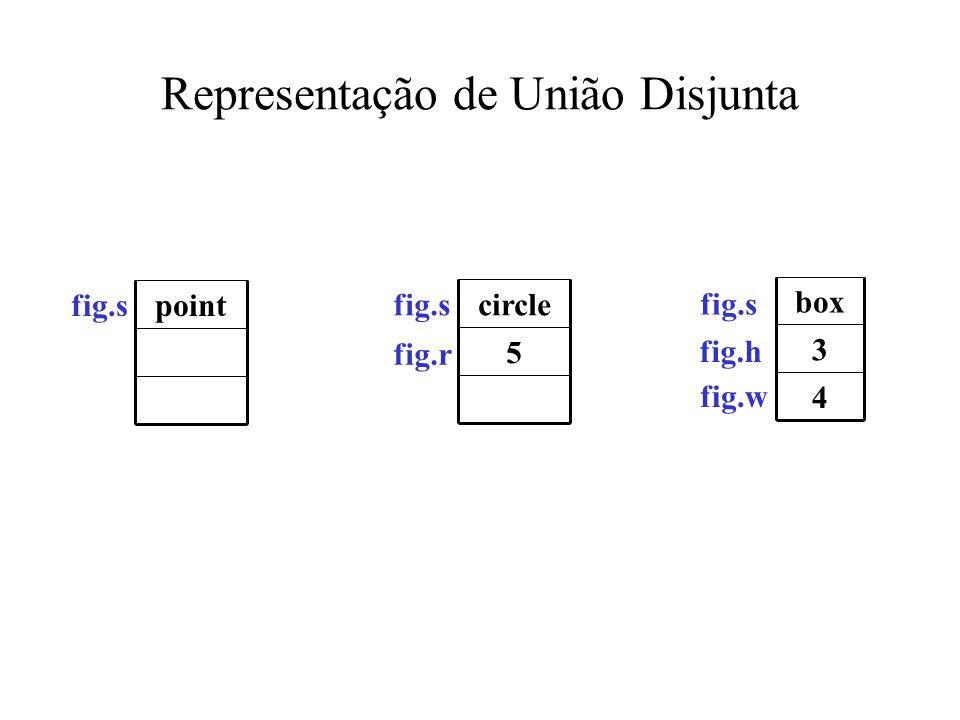 Representação de União Disjunta