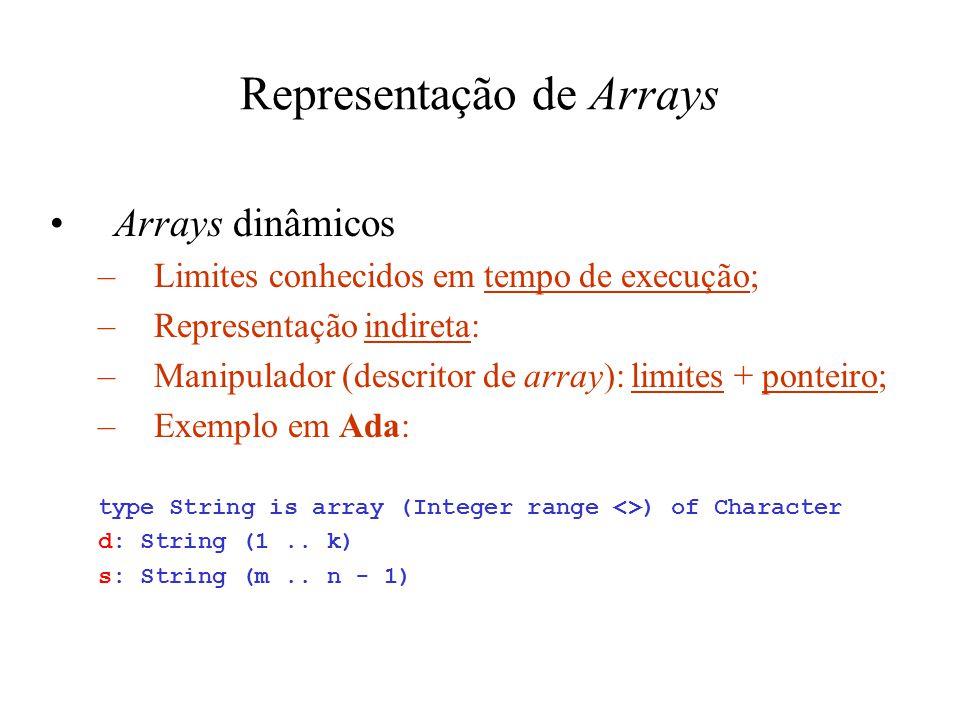 Representação de Arrays