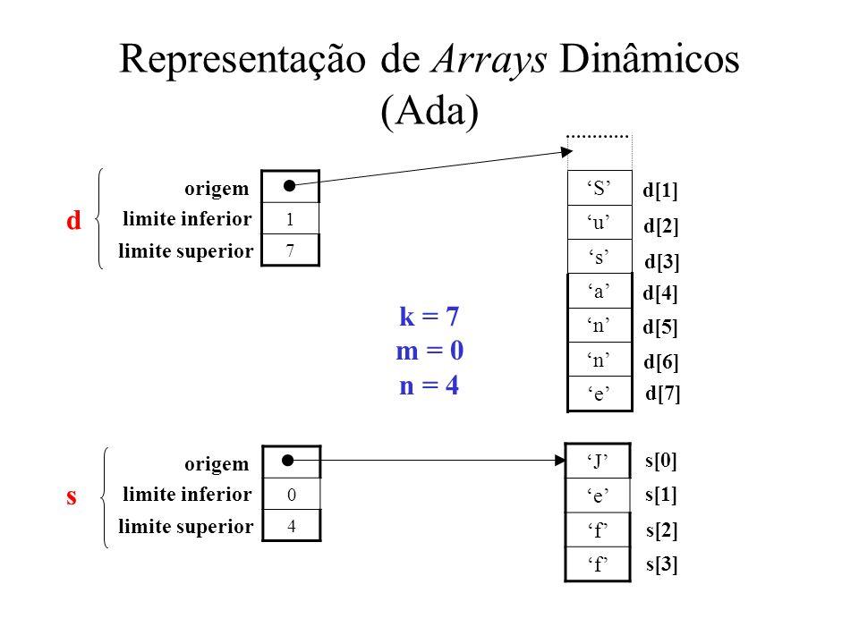 Representação de Arrays Dinâmicos (Ada)
