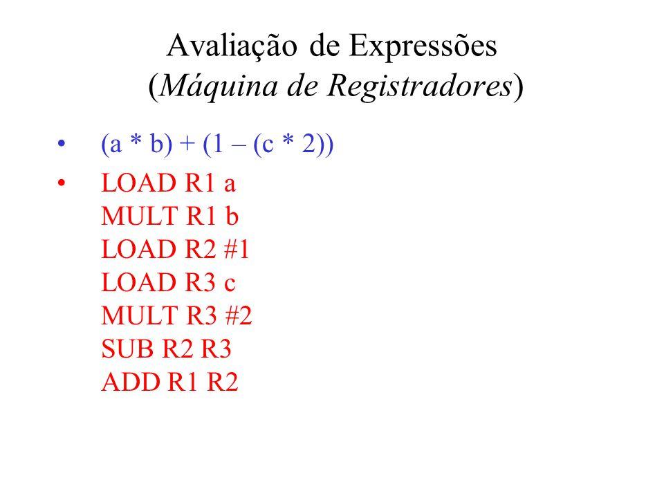 Avaliação de Expressões (Máquina de Registradores)