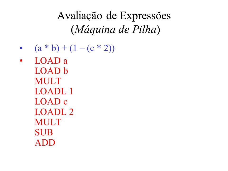 Avaliação de Expressões (Máquina de Pilha)