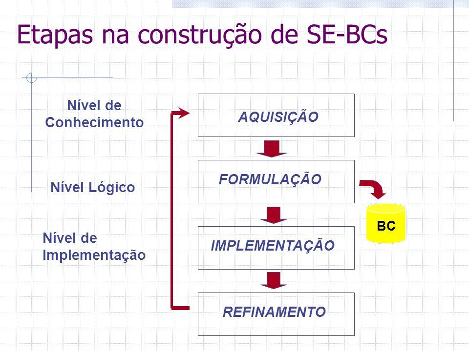 Etapas na construção de SE-BCs