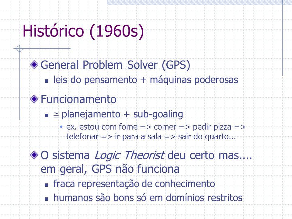 Histórico (1960s) General Problem Solver (GPS) Funcionamento