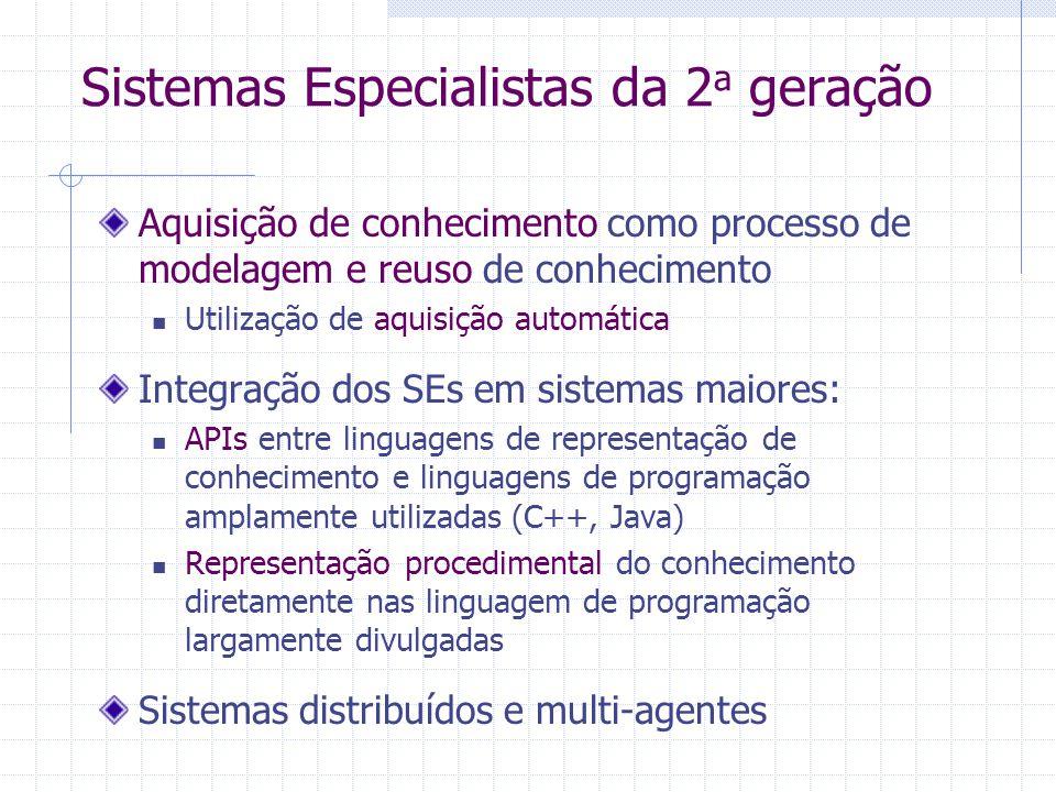 Sistemas Especialistas da 2a geração