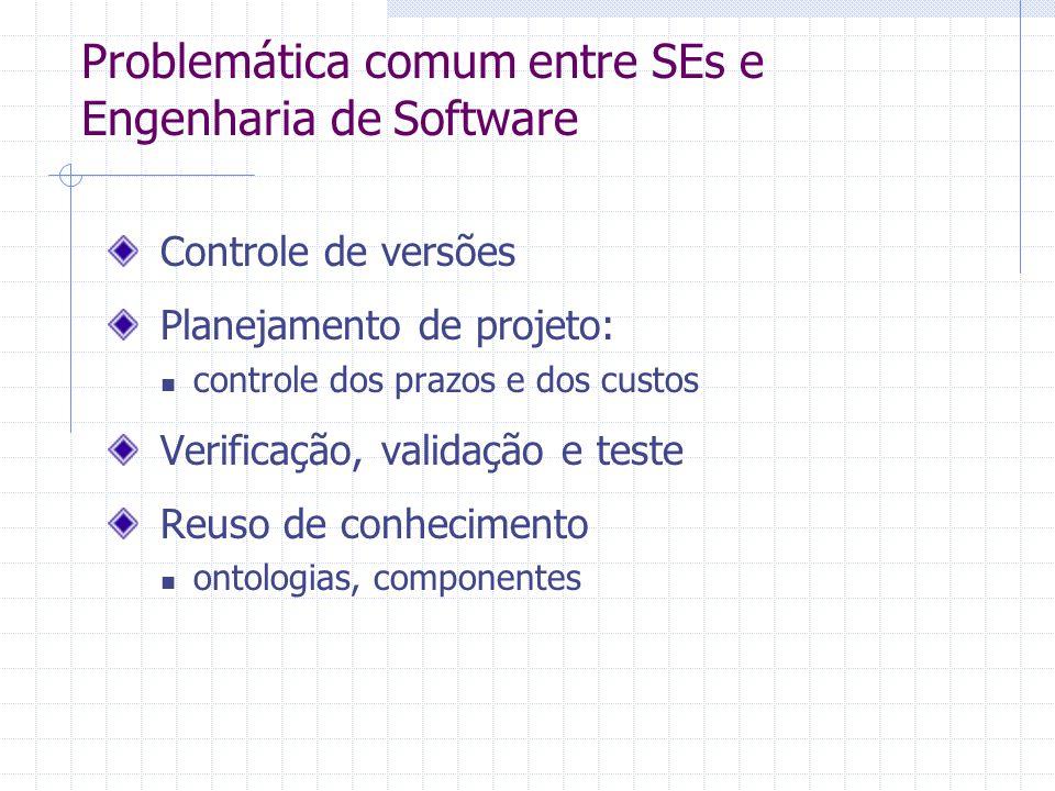 Problemática comum entre SEs e Engenharia de Software