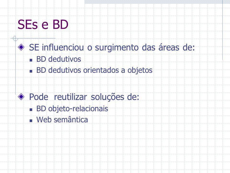 SEs e BD SE influenciou o surgimento das áreas de: