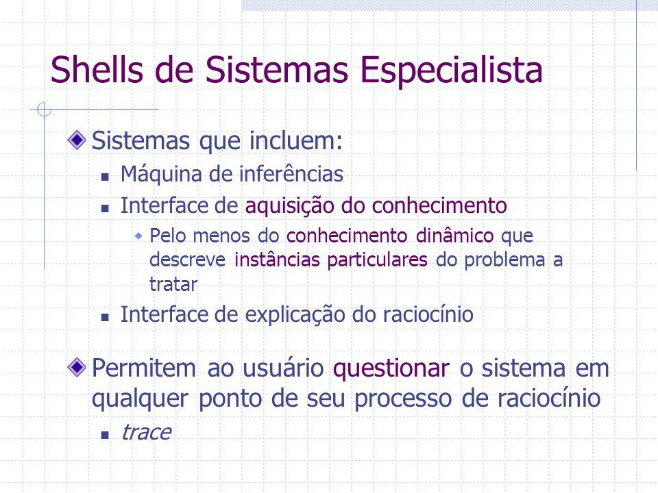 Shells de Sistemas Especialista