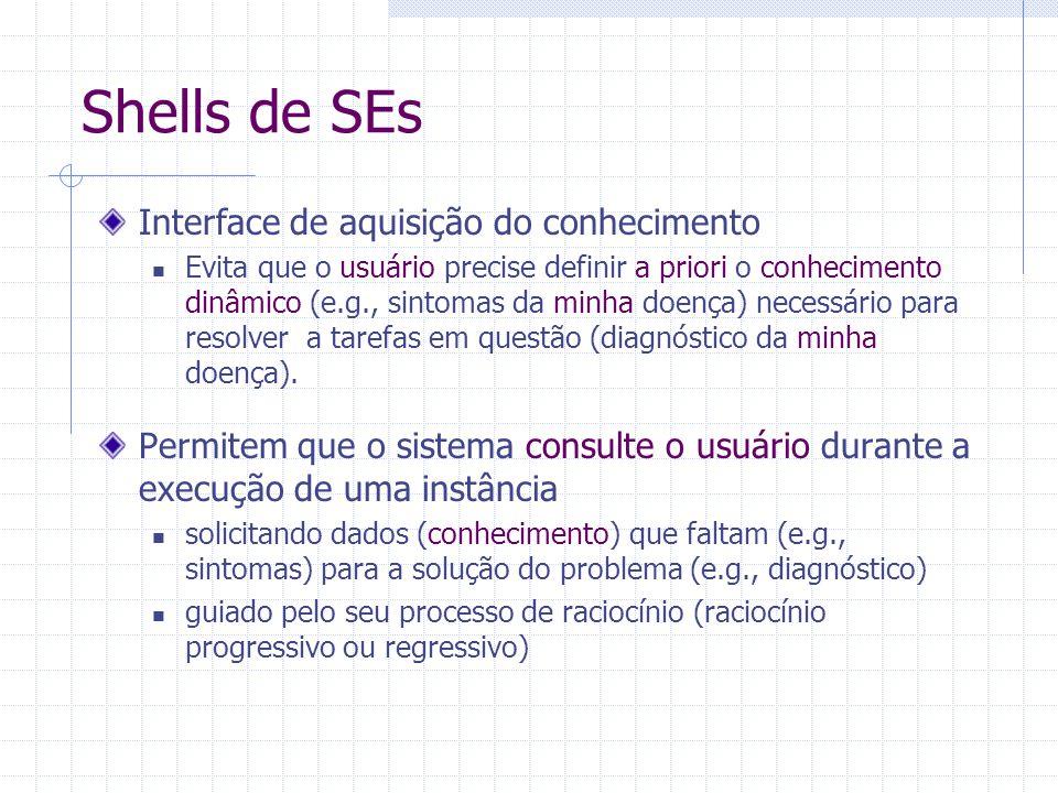 Shells de SEs Interface de aquisição do conhecimento