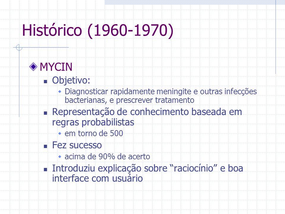 Histórico (1960-1970) MYCIN Objetivo: