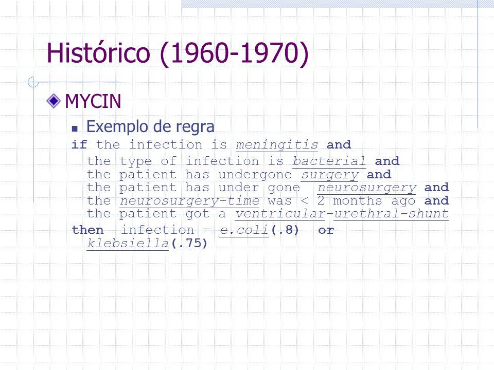 Histórico (1960-1970) MYCIN Exemplo de regra