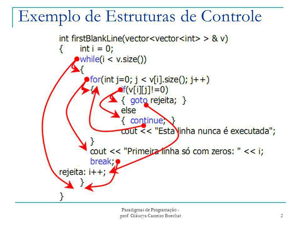 Exemplo de Estruturas de Controle