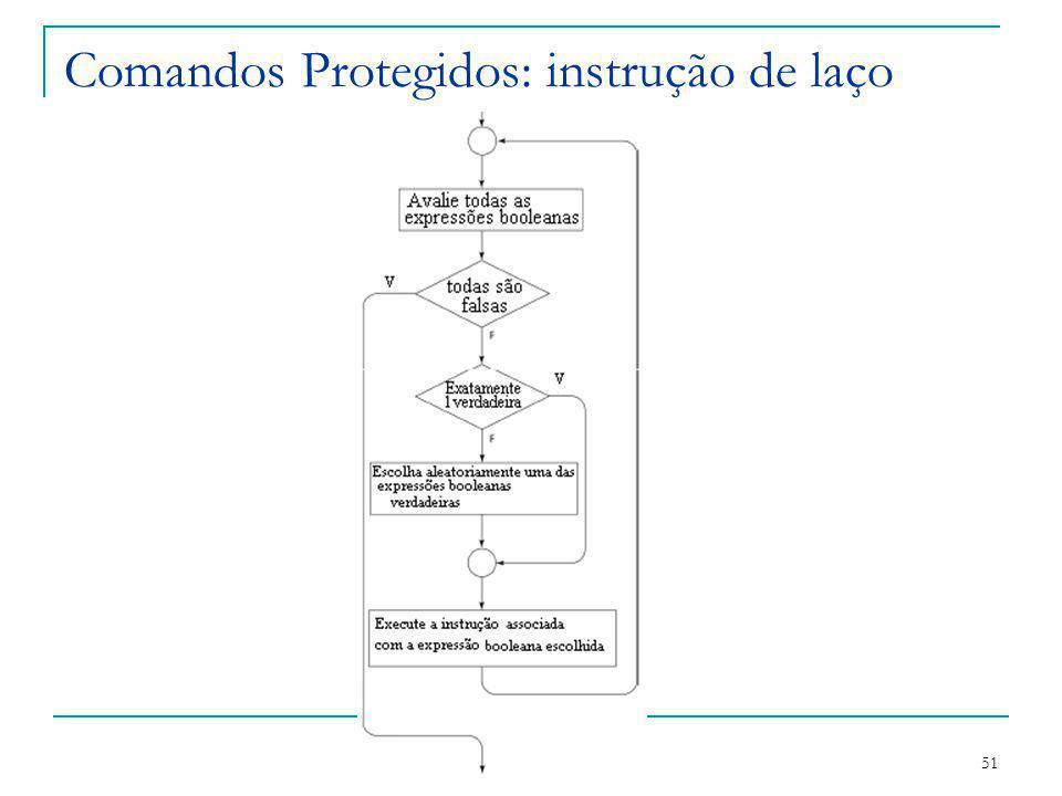 Comandos Protegidos: instrução de laço