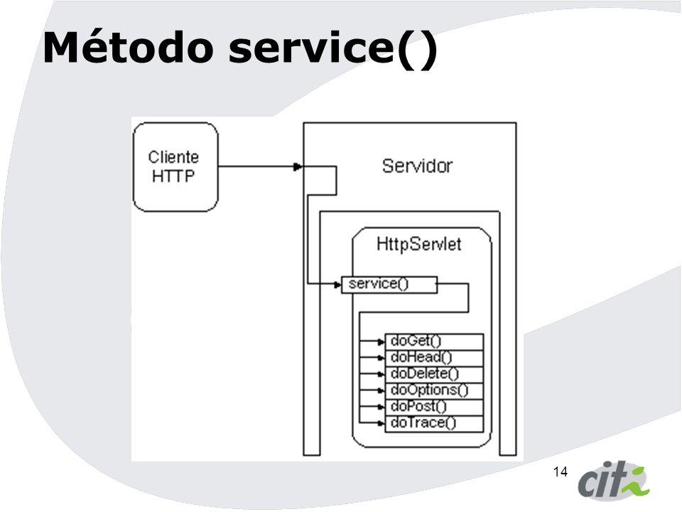 Método service()