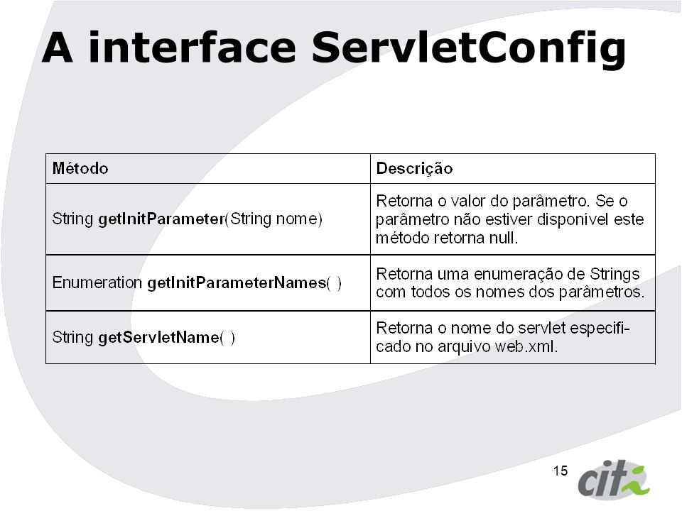 A interface ServletConfig