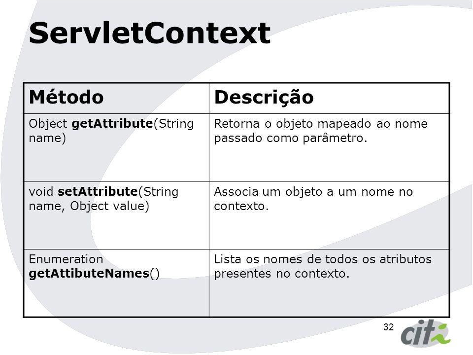 ServletContext Método Descrição Object getAttribute(String name)
