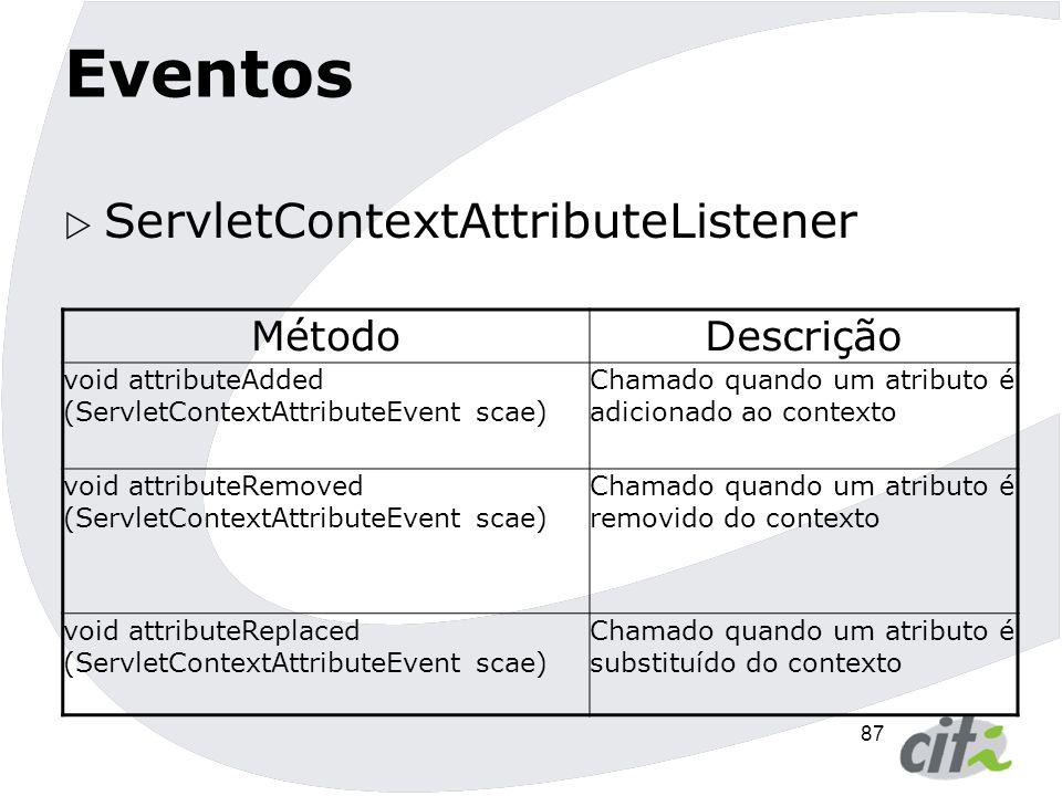 Eventos ServletContextAttributeListener Método Descrição