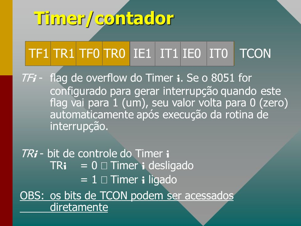 Timer/contador TF1 TR1 TF0 TR0 IE1 IT1 IE0 IT0 TCON