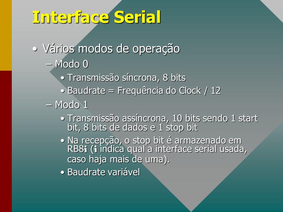 Interface Serial Vários modos de operação Modo 0 Modo 1