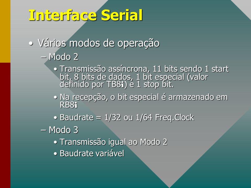 Interface Serial Vários modos de operação Modo 2 Modo 3