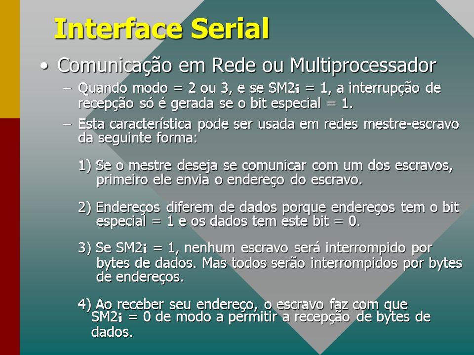 Interface Serial Comunicação em Rede ou Multiprocessador