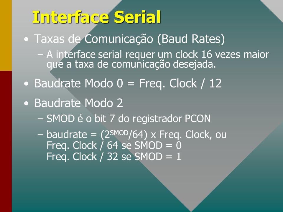 Interface Serial Taxas de Comunicação (Baud Rates)