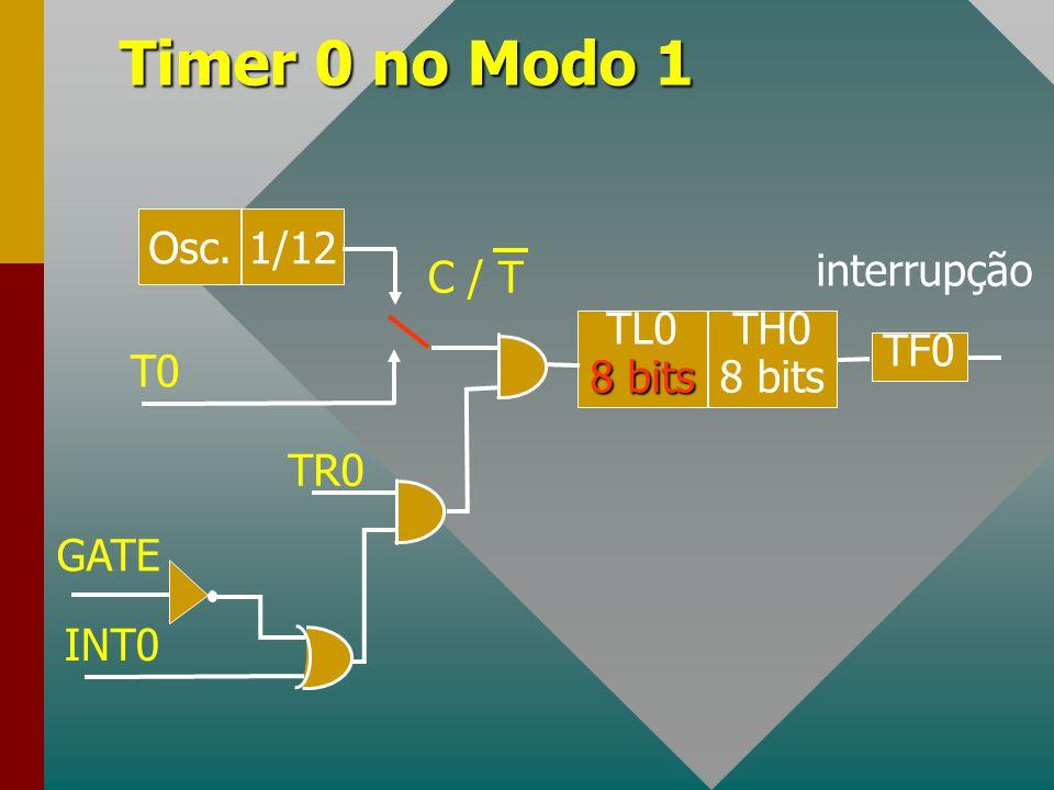 Timer 0 no Modo 1 Osc. 1/12 C / T interrupção TL0 8 bits TH0 8 bits T0