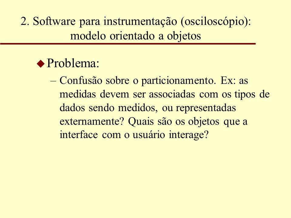 2. Software para instrumentação (osciloscópio): modelo orientado a objetos