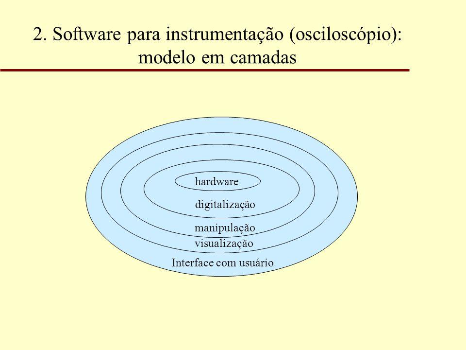 2. Software para instrumentação (osciloscópio): modelo em camadas