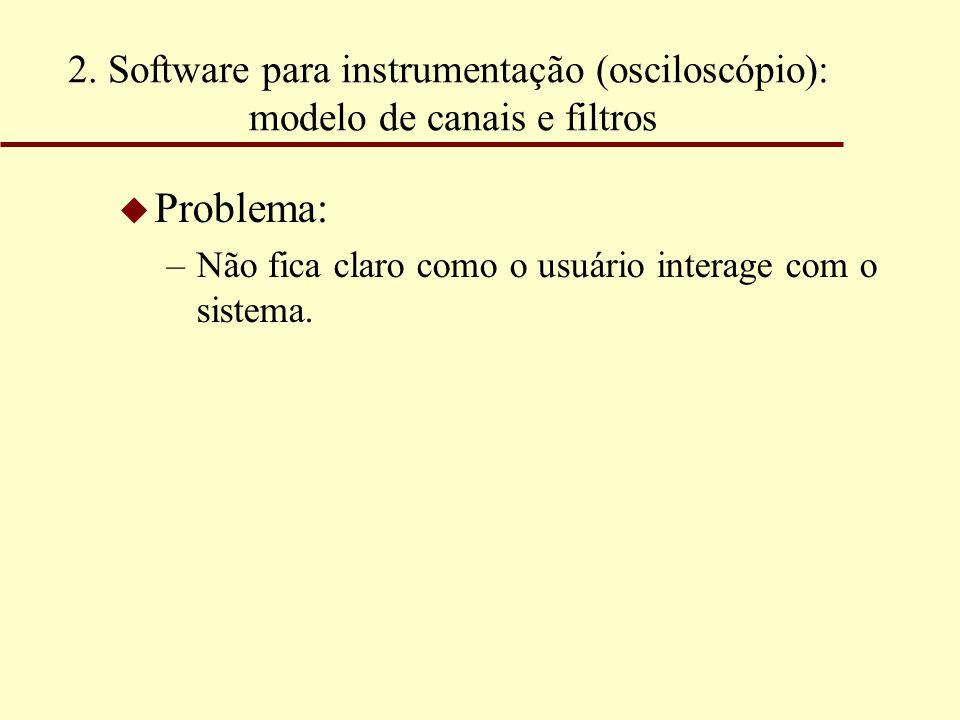 2. Software para instrumentação (osciloscópio): modelo de canais e filtros