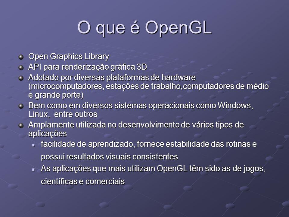 O que é OpenGL Open Graphics Library API para renderização gráfica 3D