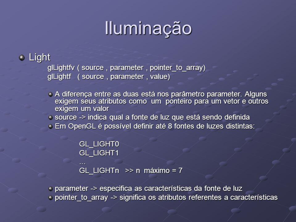 Iluminação Light glLightfv ( source , parameter , pointer_to_array)