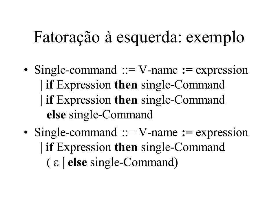 Fatoração à esquerda: exemplo