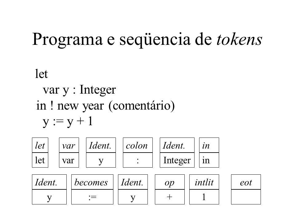 Programa e seqüencia de tokens