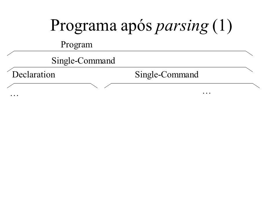 Programa após parsing (1)