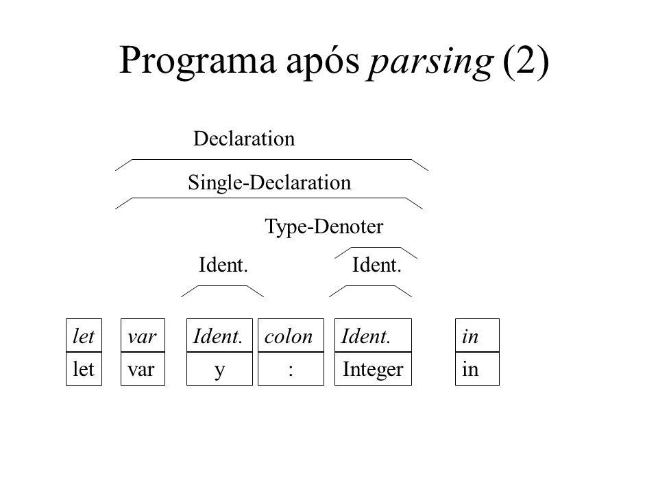 Programa após parsing (2)