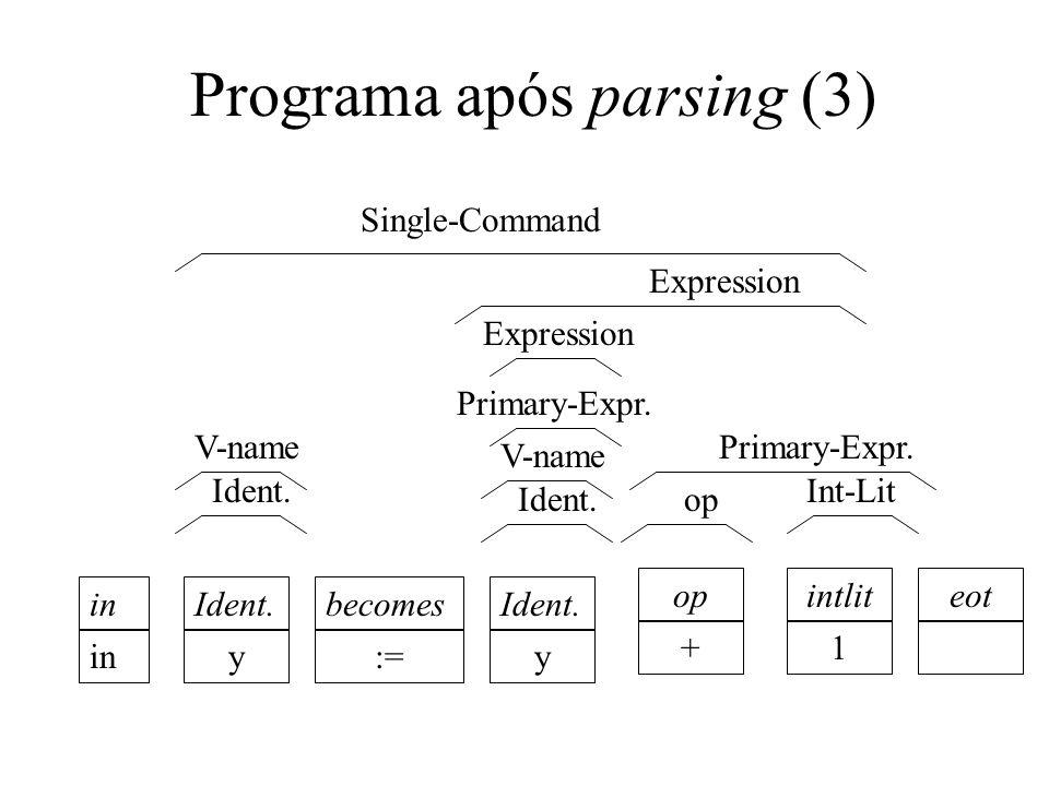Programa após parsing (3)