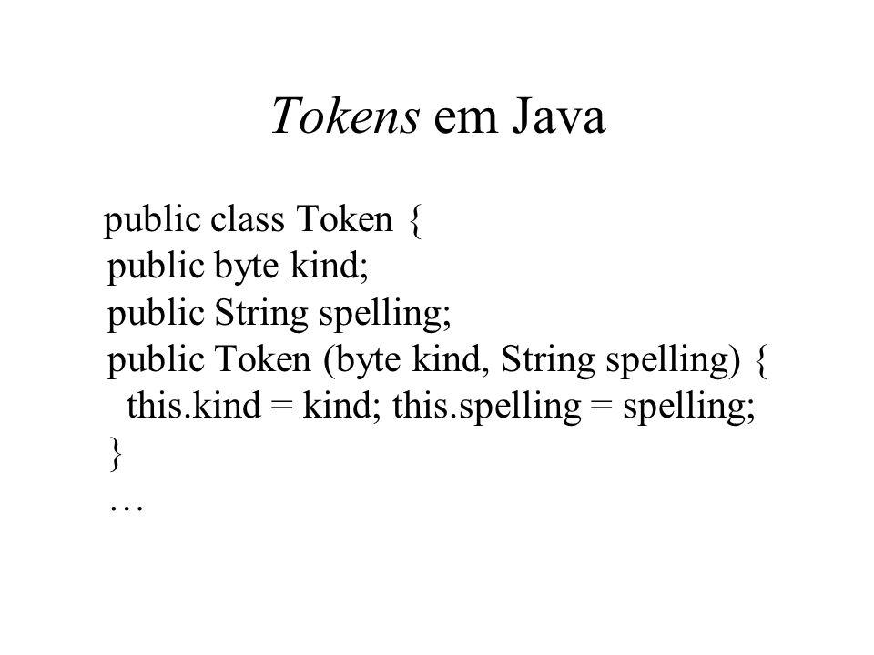 Tokens em Java